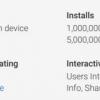 Facebook Messenger se convierte en el décimo App Android con suficientes instala a unirse a Los multimillonario club