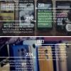 ¿Hasta dónde hemos llegado: un vistazo al rendimiento de teléfonos inteligentes en los últimos 7 años