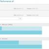 HTC uno mini-lista aparece en el sitio web GFXBench, confirma las características de larga rumorea