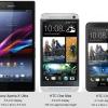 Tamaño estimado: Xperia Z Ultra vs HTC uno Max vs HTC uno