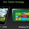 NVIDIA revela Kai: un proyecto de tablet de cuatro núcleos $ 199
