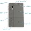 Phonebloks: lo último concepto de teléfono modular