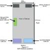 Samsung Jasper golpea la FCC, muestra Snapdragon S4 SoC, conectividad LTE